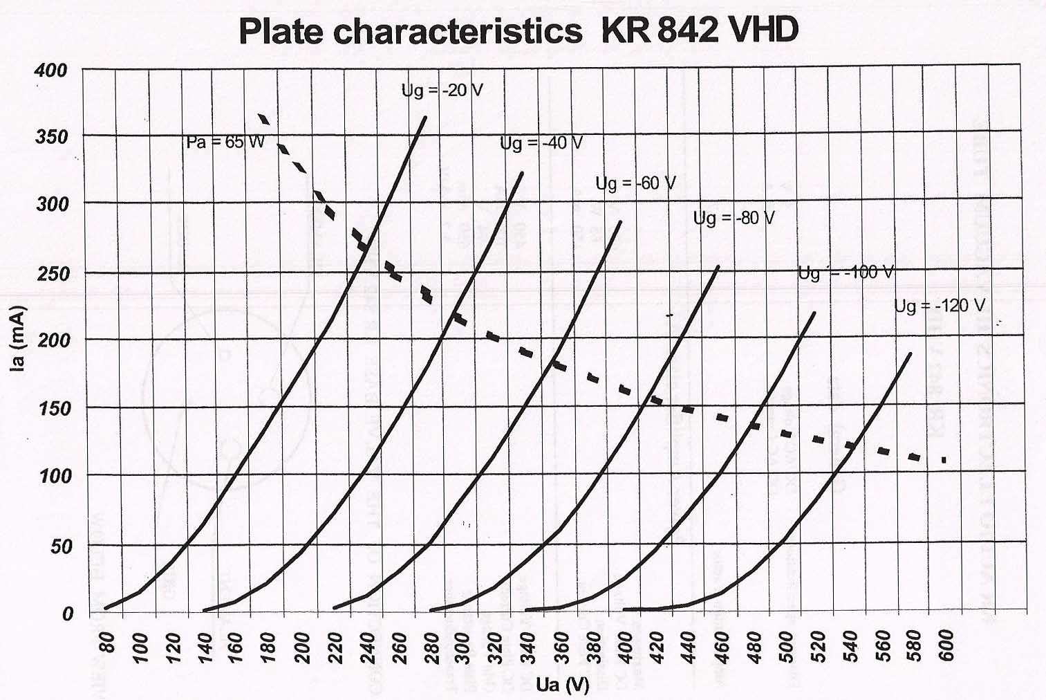tube audio professional  kr 842 vhd
